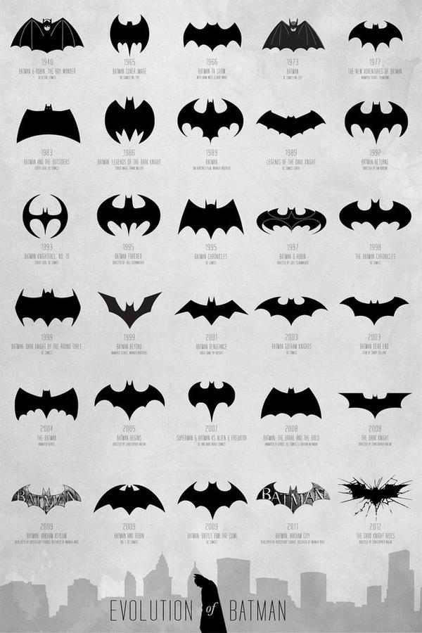 The Evolution of The Batman Logo - http://t.co/Z9d2Q9HD