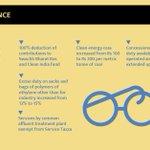 Budget 2015: Towards a clean India. #SabkaBudget #MyCleanIndia http://t.co/6C5ORpn2ls