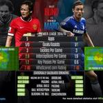 Matic has PL experience & is better they said... #mufc http://t.co/VqIEyOCGAM