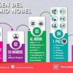 RT @thalizrodarte: #CulturaMx conoce y comparte el origen sobre el Premio Nobel #SoyPRImx @PRImx_Ags @MovPRIMXOficial http://t.co/cXmsgpZ8EI
