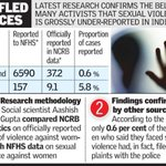 RT @the_hindu: 'Marital and other rapes grossly under-reported' - http://t.co/y29CaoOxOm http://t.co/vg0MEr1uaT