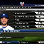 .@TheRealHos35 continued his monster #Postseason for the @Royals in Game Three. #WorldSeries http://t.co/42oW7ty9l1