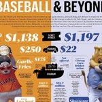 Find out how #KC & #SF match up on & off the field: http://t.co/MeB5fCMtCv #OrangeOctober #TakeTheCrown #WorldSeries http://t.co/BxlzFe1ER7