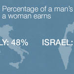 Some sobering stats on how unfairly women are paid worldwide http://t.co/ap4kWKq84u http://t.co/yiErIZegFi