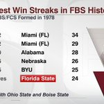 With Thurs nights win over Louisville, #2 FSU extended win streak to 24 gms (longest in both ACC & program history) http://t.co/Gn2Fskuaba