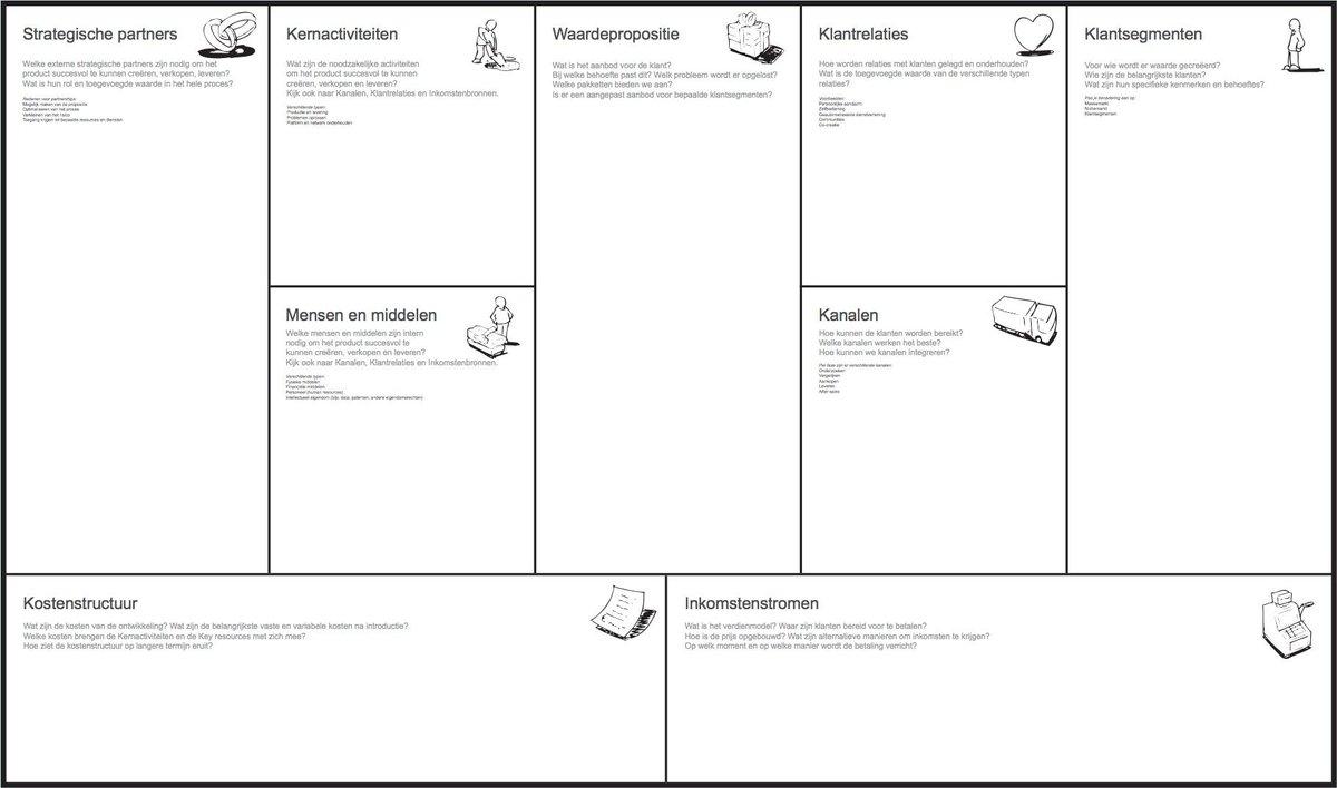 Het Business Model Canvas. Een hulpmiddel voor visionairs, game changers en uitdagers: <a href=