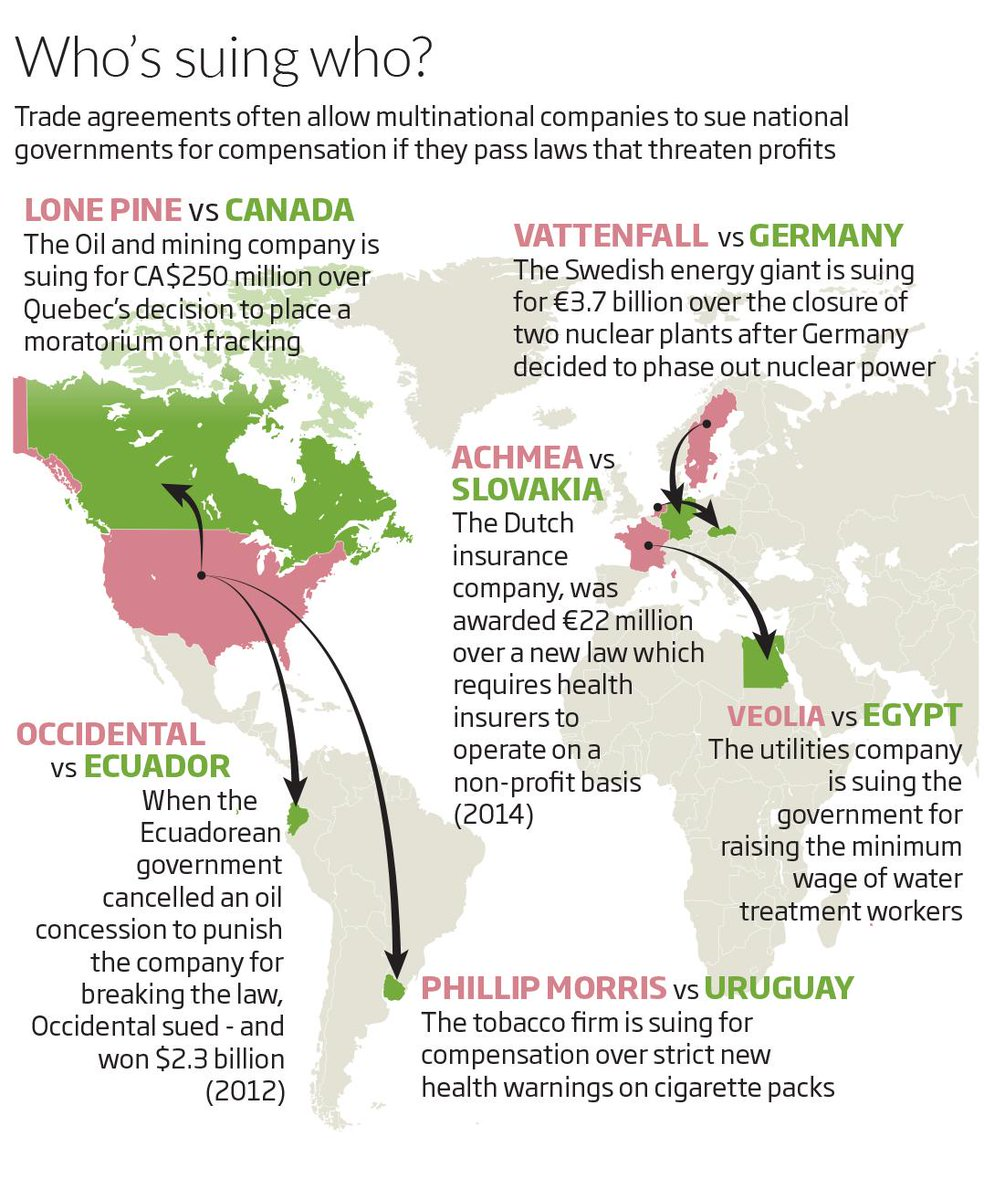 TTIPing over democracy: Transatlantic trade will let corps sue govts. http://t.co/0BBMZPNYqf http://t.co/DpWaeQ4A2W http://t.co/Vl0R2AgN4G