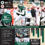Michigan State 45 - Rutgers 3 #infographic http://t.co/5z1fILbPTa