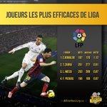 [#Liga] Les joueurs les plus efficaces de toute lhistoire de la Liga ! http://t.co/92dymdPEOt