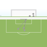 Sergio Aguero game by numbers: 3 shots 3 goals 100% chance conversion rate 3 points won Aguerooooo! http://t.co/5IsOJrUGs6