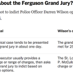 RT @archietse: How the #Ferguson grand jury was different from typical grand juries http://t.co/6U2tM5kdCS http://t.co/Ji43jvBl9t