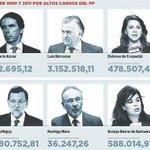 ¿Pondría a Jack el Destripador a perseguir el crimen en Londres?Por la misma razón Rajoy no vale contra la corrupción http://t.co/ThcP1Ni9wt
