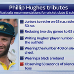 Cricket Australia have recommended several tributes this weekend - more details on The Morning View #SSNHQ http://t.co/4MiVTtp4aU