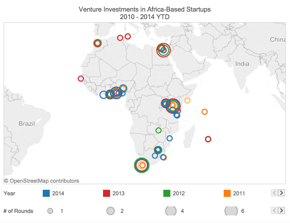 Africa's growing tech scene has VCs watching closely w/nearly $200M invested already in Q4 http://t.co/65I59HvWpe http://t.co/MUtQklaKRY