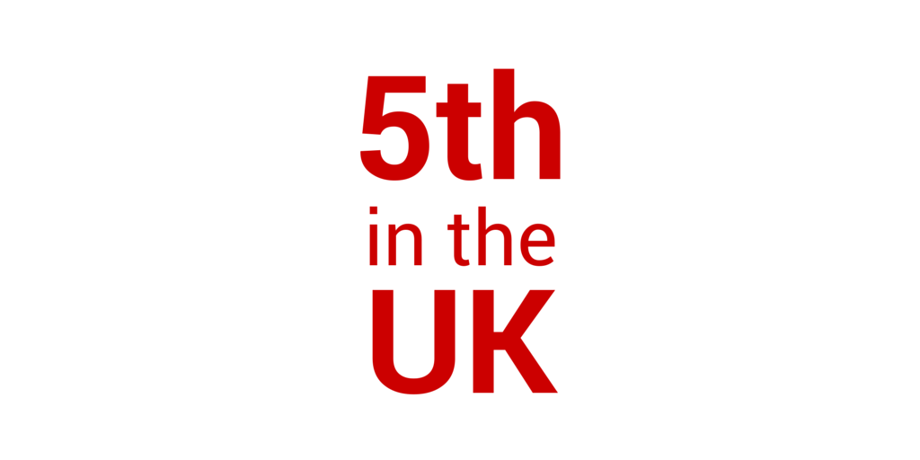 World-leading research drives Cardiff to 5th in the #REF2014 rankings of UK universities. http://t.co/Ke4Q1NU6sQ http://t.co/fjdURaGzm0