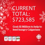 New @CalgaryFoodBank total! Thanks to @NLegal_Global, Catholic Teachers, and all the donors visiting the lobby #yyc http://t.co/ZQbQ8a7lbL