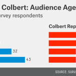 Hello, Grimmy! Its #ColbertReports last show. Heres why @StephenAtHome makes sense for CBS: http://t.co/loGZ3qy80N http://t.co/twTqkWgXO1