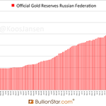 CORRECTION: Russia bought 18 tonnes of gold in November. Russia Is Not Selling Gold https://t.co/gWtHA0NBWB http://t.co/jwH9pYQjDS