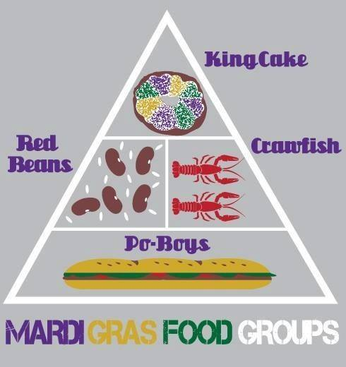 Make sure you have a balanced Mardi Gras diet! #mardigras #carnival #nola http://t.co/slfDKc70Up