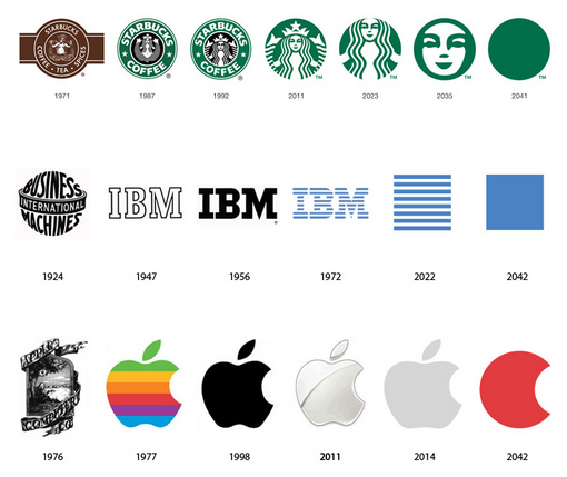 the evolution of logos past present and future