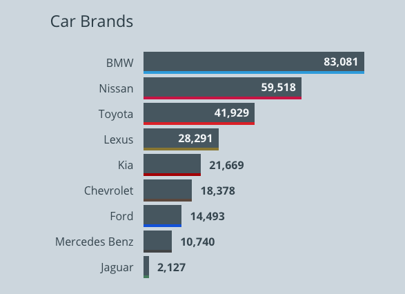 .@BMWUSA the most mentioned car brand on Twitter during the #SuperBowl: http://t.co/KtDd0IGiqI http://t.co/mqE924BYV2