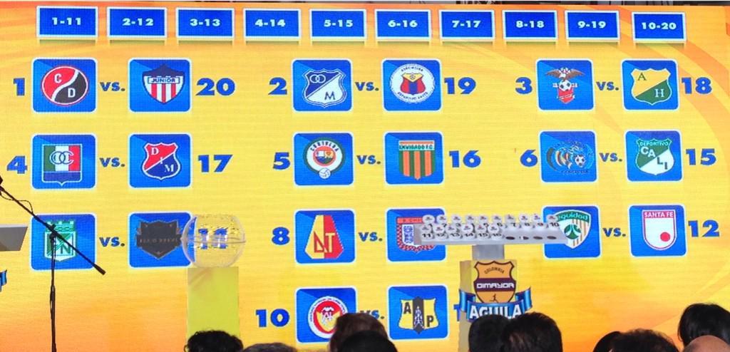 Primera fecha @LigaAguilaF_P_C http://t.co/7w3Jb9m0P2
