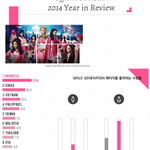 SNSD Top 10 Facebook Fans 2014: #1 IONA #2 Korea #3 Viet #4 PH #5 Taiwan #6 MY #7 Thai #8 USA http://t.co/VvgUBBhmA7 http://t.co/o1VmXL5t03