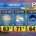 Gasparilla Forecast... looking good! High of 71. @WFLA @VisitTampaBay @GasparTampa http://t.co/rpaxKnFW9N