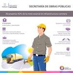 Conoce las acciones de @GobiernoMorelos en obras de infraestructura en carreteras, salud, educación. #2informeMorelos http://t.co/wuTcFSdIaQ