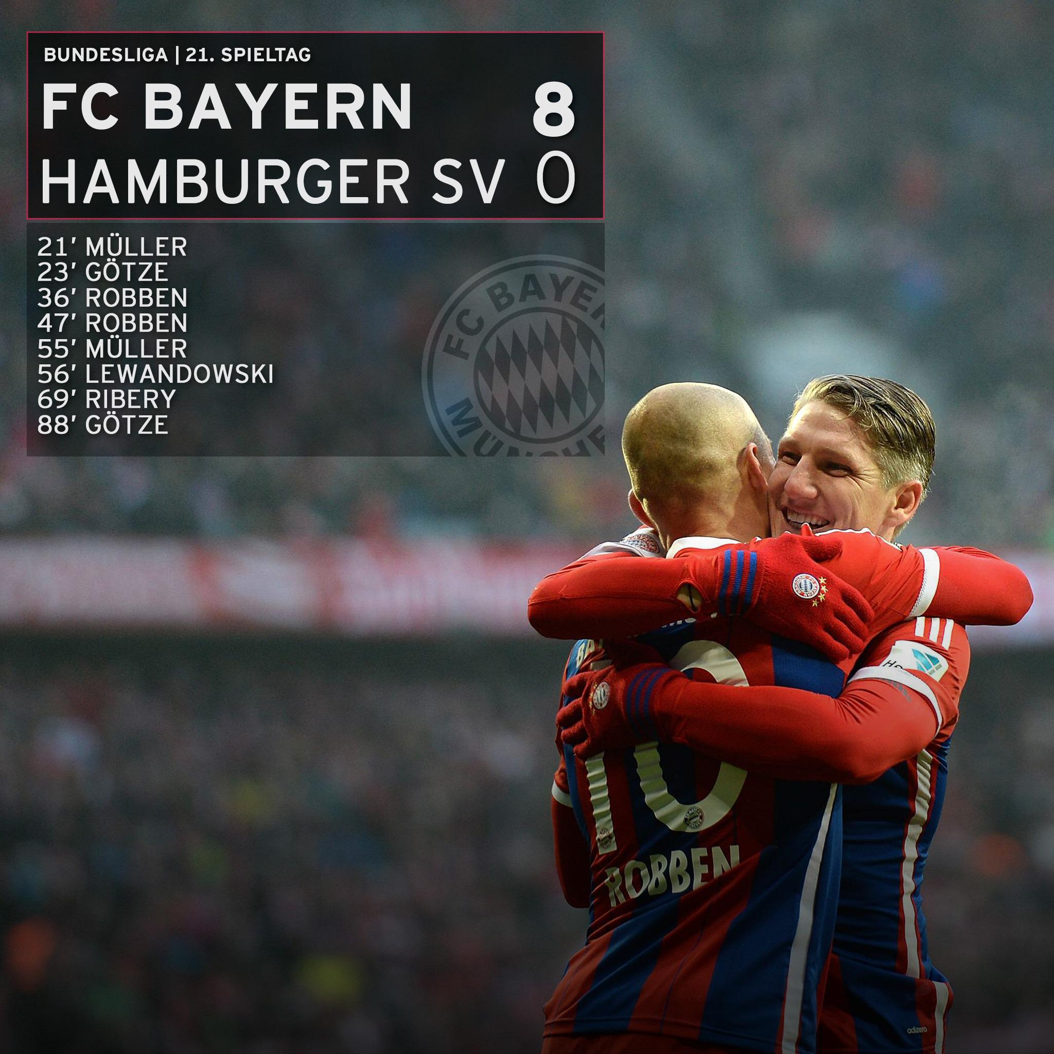 FULL TIME! A first home win of 2015 for #FCBayern, and WHAT A WIN! #FCBayernLive #FCBHSV 8-0 http://t.co/eCr4TvM3my