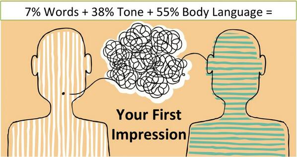A first impression is 7% what you say, 93% how you say it. How to sell yourself: http://t.co/4YF8hKfNb4 http://t.co/Q7u9Z2WND5