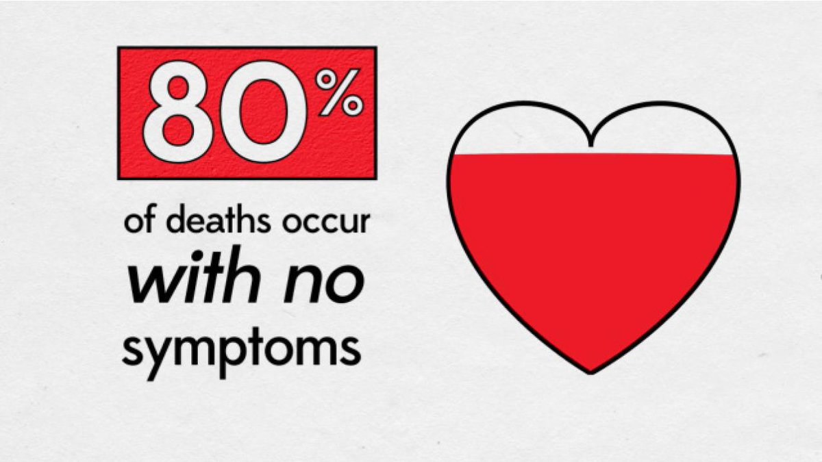 80% of young sudden cardiac deaths happen with no symptoms. This is why raising awareness & screening is so important http://t.co/u62lslUNrV