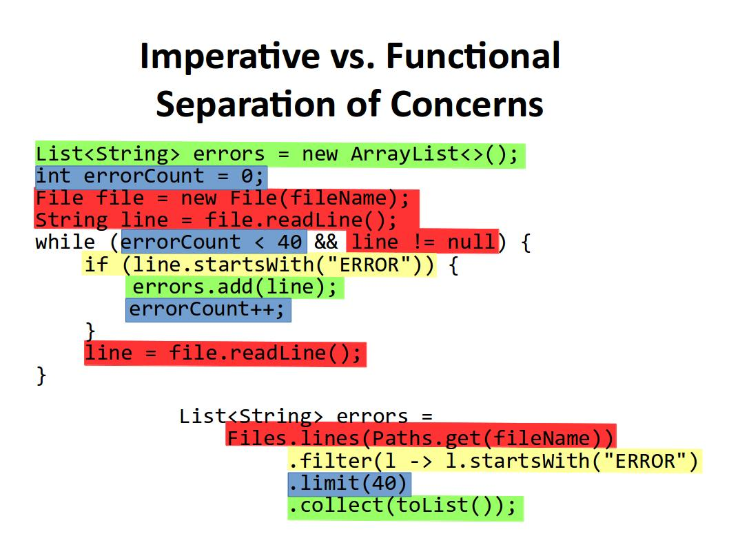 Imperative vs. Functional - Separation of Concerns http://t.co/G2cC6iBkDJ