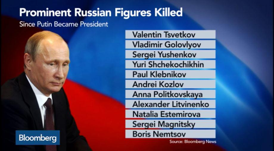 'Russia's political killings almost never solved,' says Kuchins http://t.co/SZvAEbLnem http://t.co/2nl7GQf2hF