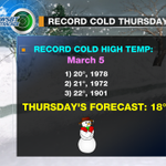 HAHAHAHA FL MT @MattRudkinWSBT: Cold Thurs. In fact, it will likely break record for cold afternoon temperature! http://t.co/2I2LKZz4I7