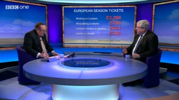 How UK train season ticket prices compare to other places in Europe #bbcsp http://t.co/7D1YCVIVRi