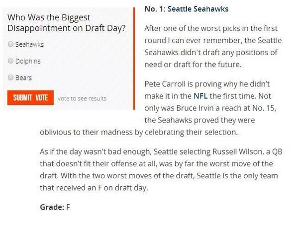 """@NFL_Stats: #Seahawks 2012 Draft Grade"