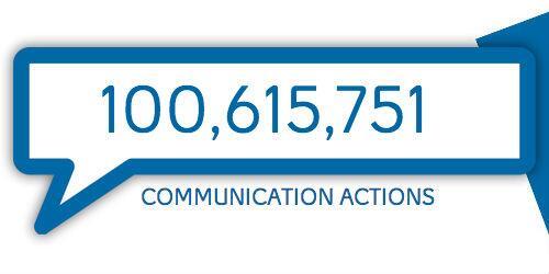 #BellLetsTalk passes 100 million! Proud to partner with @Bell_LetsTalk for youth mental health http://t.co/VpaSXkZ95U http://t.co/hqWiBe711n