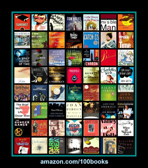 If you could only read #100books in your lifetime, which ones would make the cut? See ours: http://t.co/YPpHR05jAs http://t.co/S2YMAOCrGf