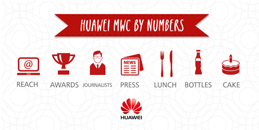 #Huawei #MWC14 by numbers: check out the full infographic! http://t.co/OquZqHOHRR http://t.co/xlJBwL8QNv