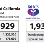 The California story: How the Golden State 'won' at Obamacare. http://t.co/cKBfQwP4uB #longreads http://t.co/IEpE7I7MMk