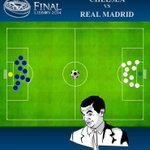 Chelsea and Real Madrid http://t.co/famWFXrV8S
