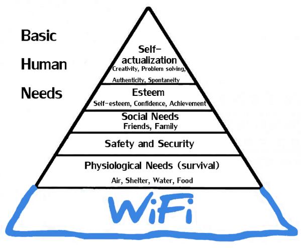 Basic Human Needs @gussilber @gusmacr @sakimissaikos @degrumpysmurf @dafrankel @RiaadMoosa @nikrabinowitz @F1sasha http://t.co/n10xdoXpQq
