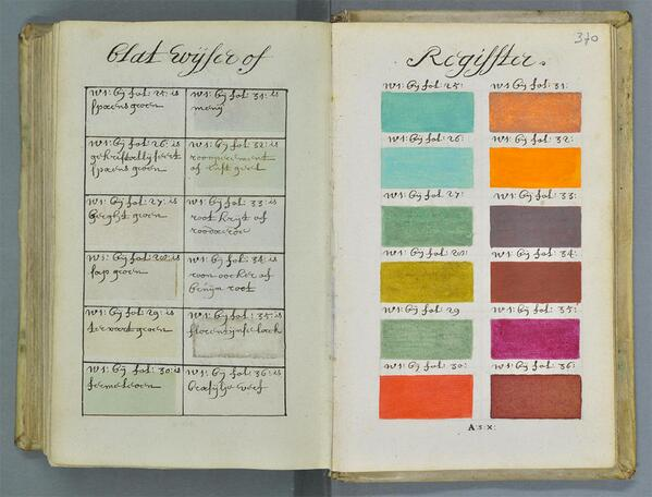271 Years Before Pantone an Artist Mixed Every Color in an 800-Page Book http://t.co/Fx0JyMIovf http://t.co/64KYnHUF6P via @pascalblanche