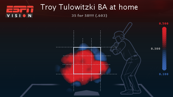 If Troy Tulowitzki goes 0 for his next 12 at Coors Field, he's still hitting .500 there in 2014. Ridiculous!! http://t.co/IbY9FcTQos
