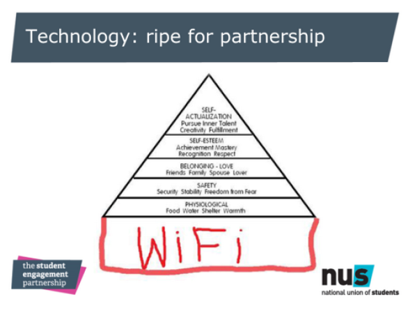 Loving this student hierarchy of needs from @ellierussell (@nusuk) #octel http://t.co/Bu5T4c07fO