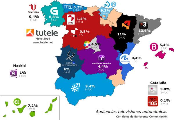Mapa audiencias televisiones autonómicas mayo 2014 http://t.co/owmAHdxv85 http://t.co/yqwJRAc5KJ