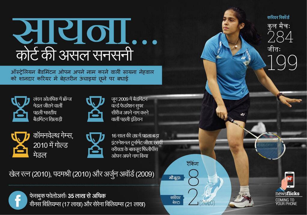 RT @newsflickshindi: शाबाश सायना, तुमने कर दिया कमाल!  #Saina #Badminton #Winner #Proud #AustralianOpen @NSaina http://t.co/ovPr2DXuMW