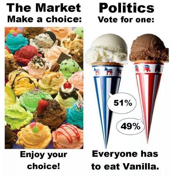 #Democracy ≠ #Freedom | #Voluntaryism = #Freedom http://t.co/NHC4z1ZflV