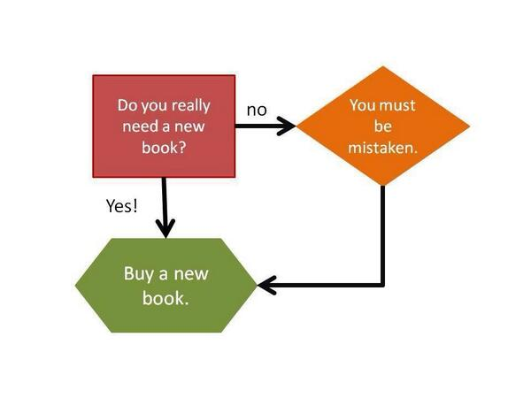 How to know if you need a new book... http://t.co/ydm8gkVe9e